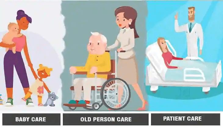 Perawat Lansia Home Care
